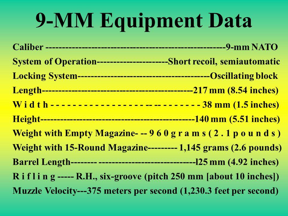 9-MM Equipment Data Caliber --------------------------------------------------------9-mm NATO.