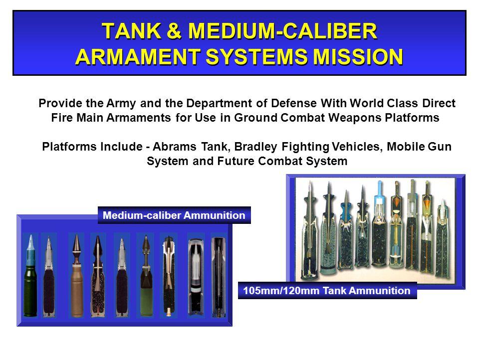 TANK & MEDIUM-CALIBER ARMAMENT SYSTEMS MISSION