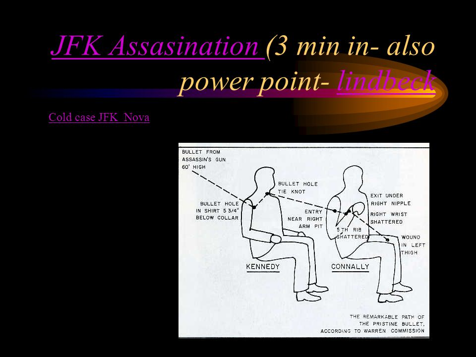 JFK Assasination (3 min in- also power point- lindbeck
