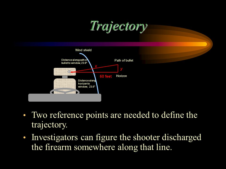 Trajectory Two reference points are needed to define the trajectory.