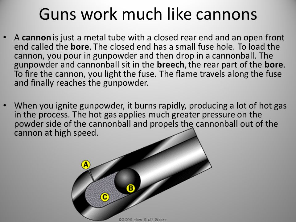 Guns work much like cannons