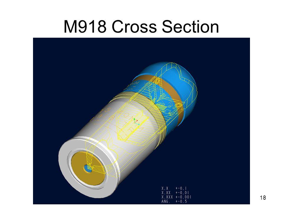 M918 Cross Section