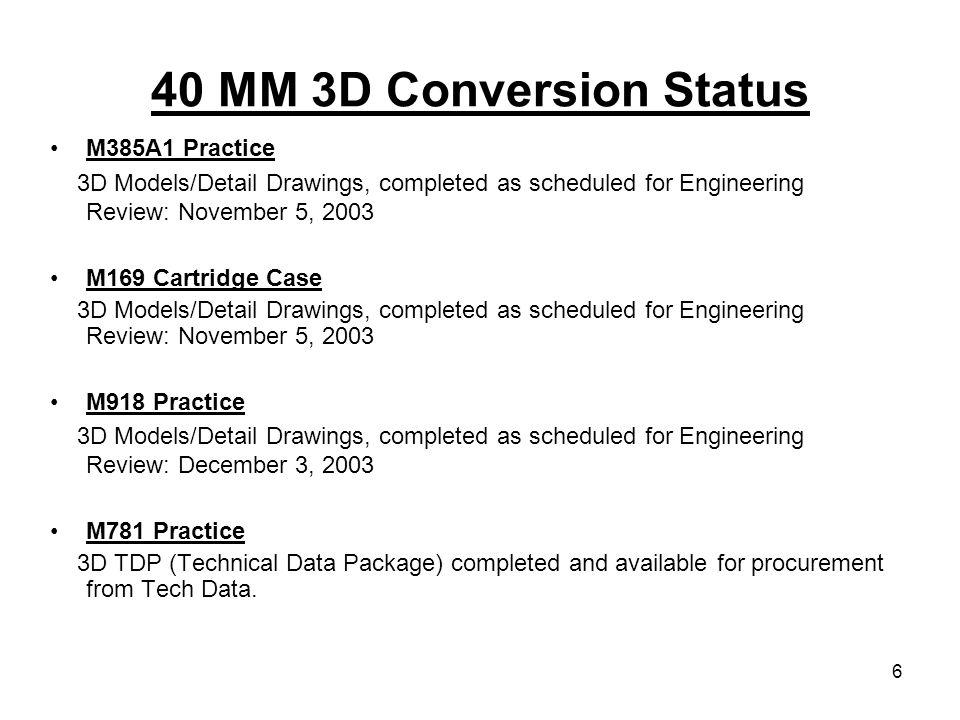 40 MM 3D Conversion Status M385A1 Practice