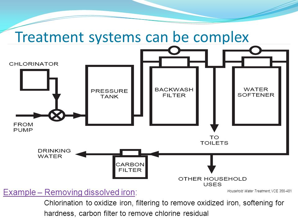 Treatment systems can be complex