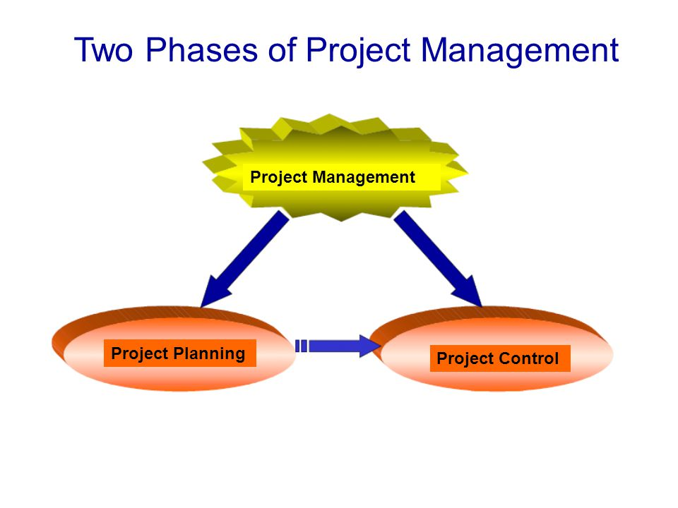 Two Phases of Project Management