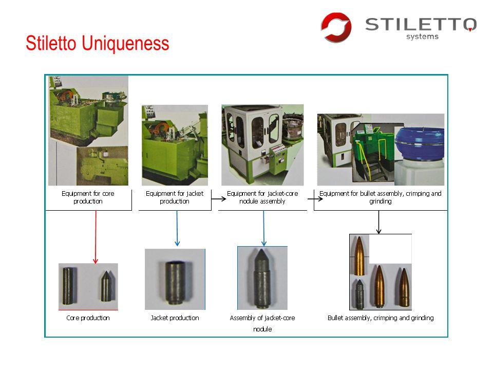 Stiletto Uniqueness