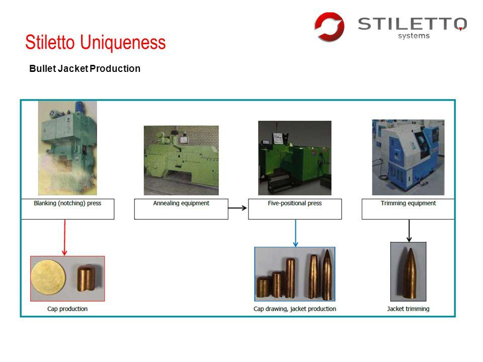 Stiletto Uniqueness Bullet Jacket Production