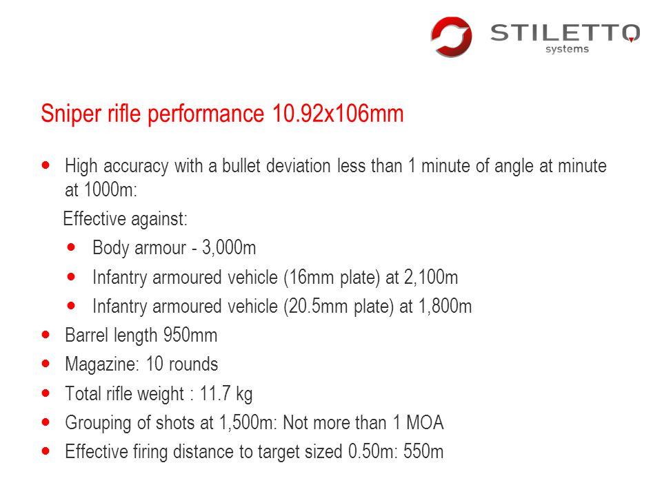 Sniper rifle performance 10.92x106mm