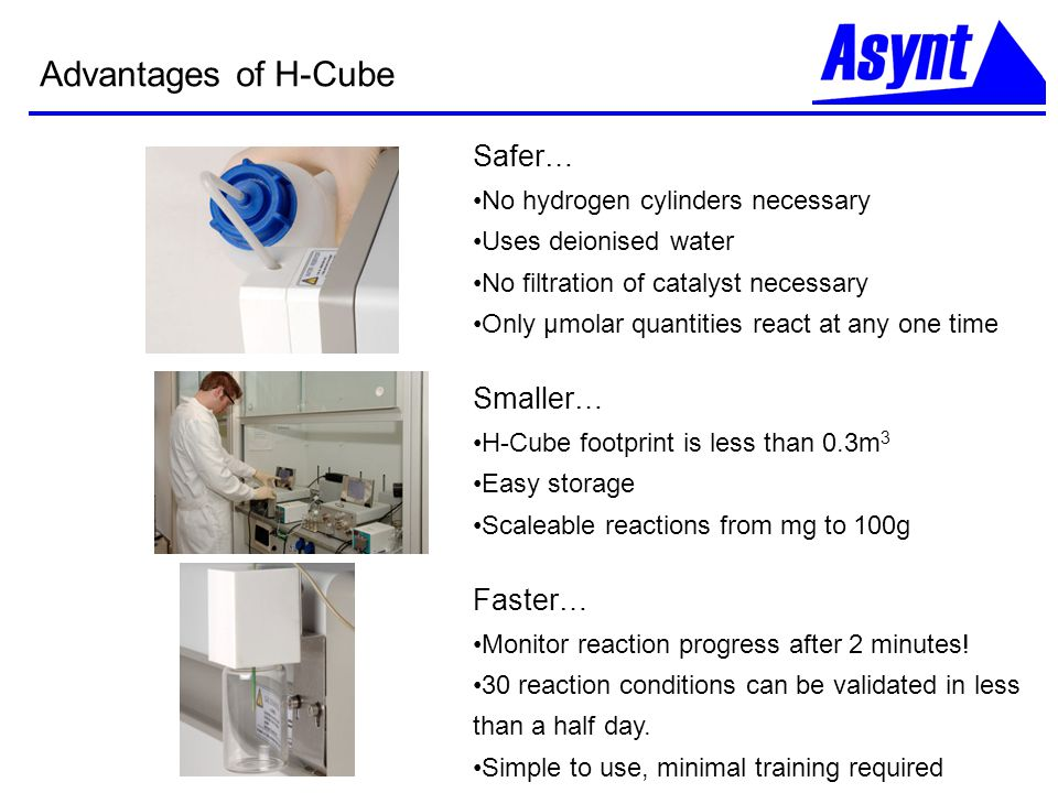 Advantages of H-Cube Safer… Smaller… Faster…
