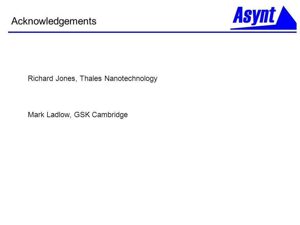 Acknowledgements Richard Jones, Thales Nanotechnology