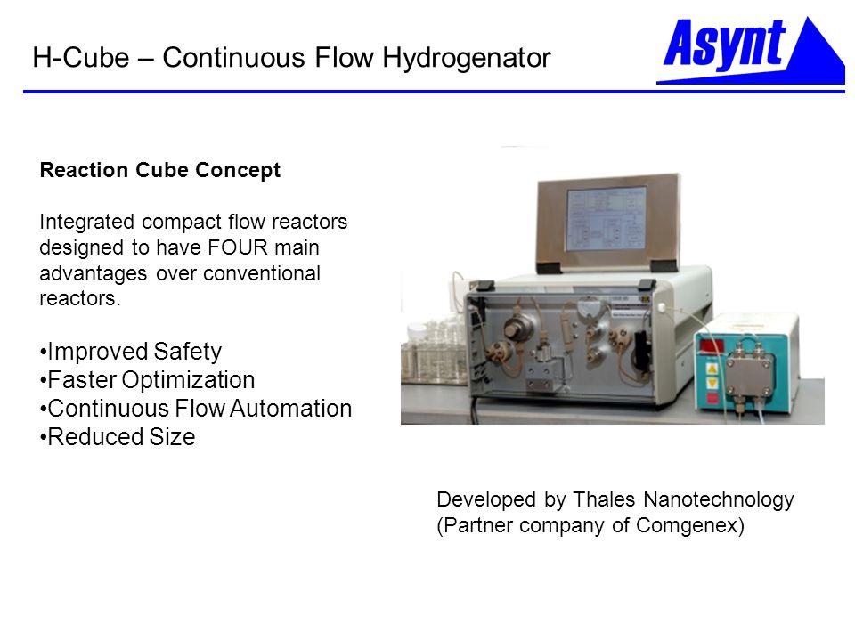 H-Cube – Continuous Flow Hydrogenator