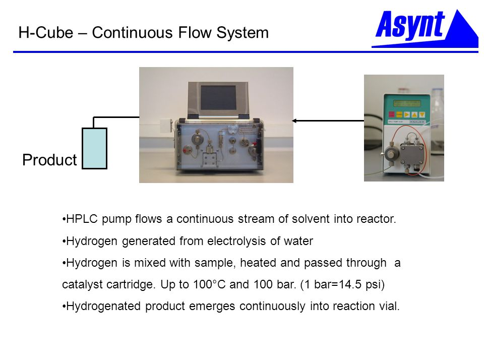 H-Cube – Continuous Flow System