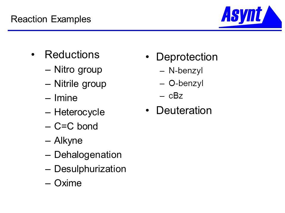Reductions Deprotection Deuteration Nitro group Nitrile group Imine