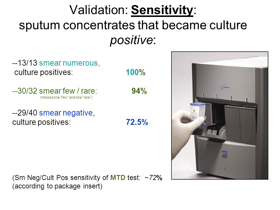 Validation: Sensitivity: sputum concentrates that became culture positive: