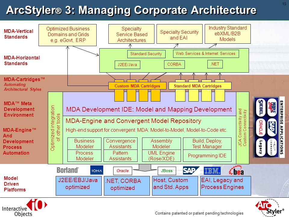 ArcStyler® 3: Managing Corporate Architecture