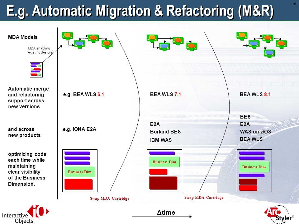 E.g. Automatic Migration & Refactoring (M&R)