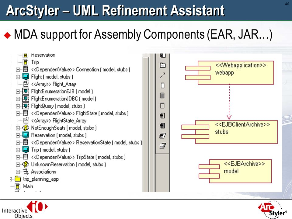 ArcStyler – UML Refinement Assistant