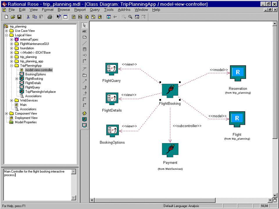 5 Screenshots zum ArcStyler 3.0 Accessor