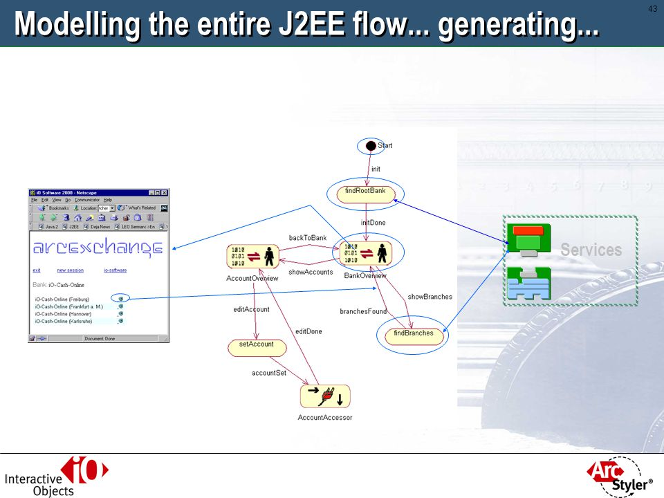 Modelling the entire J2EE flow... generating...