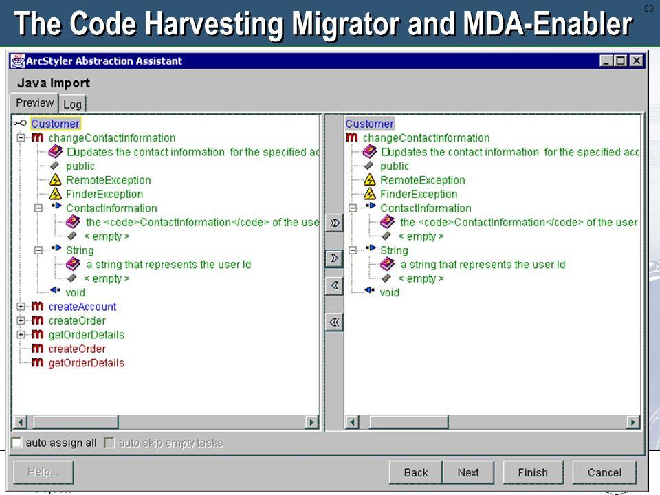 The Code Harvesting Migrator and MDA-Enabler