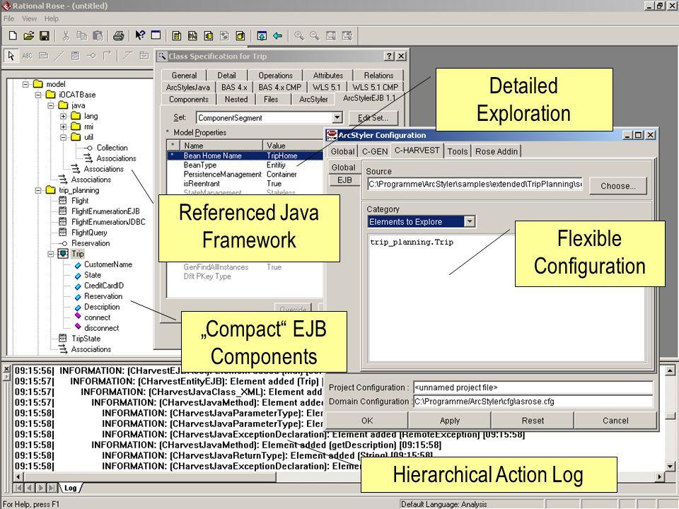 Referenced Java Framework Flexible Configuration