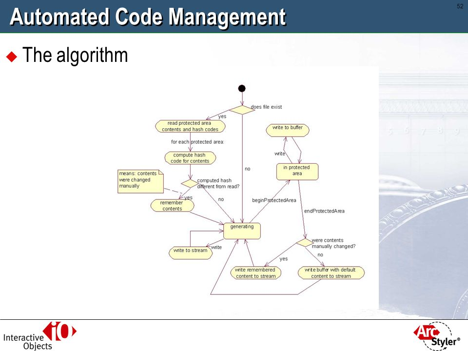 Automated Code Management