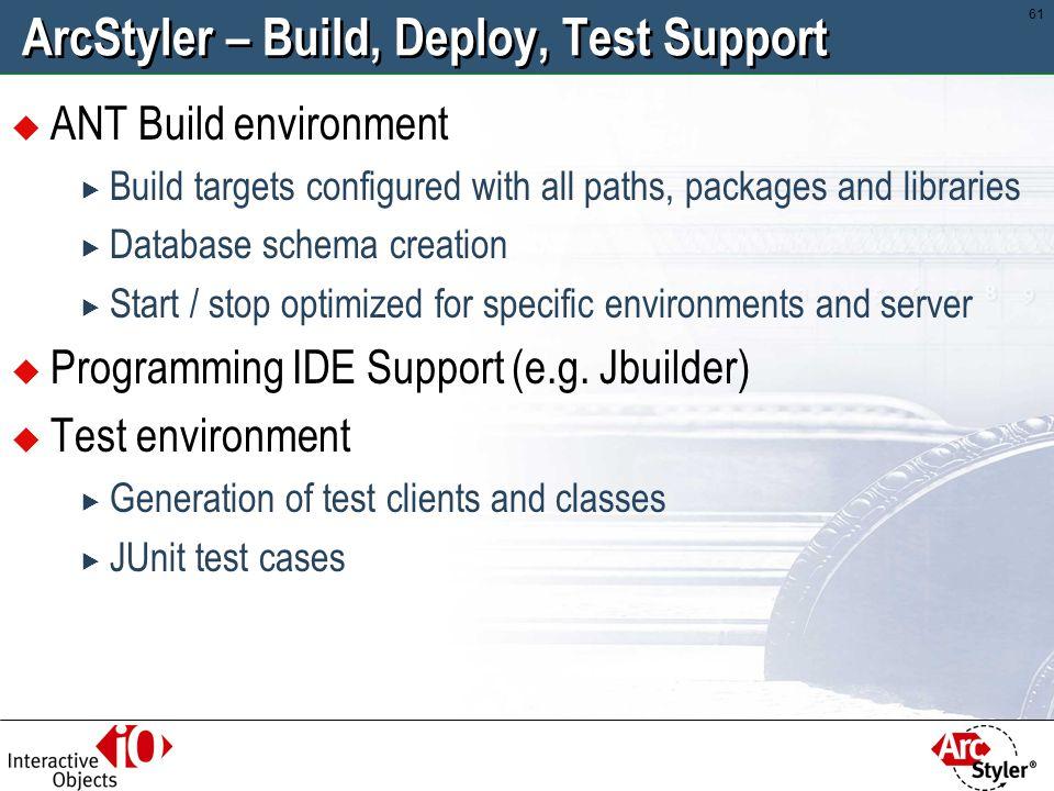 ArcStyler – Build, Deploy, Test Support