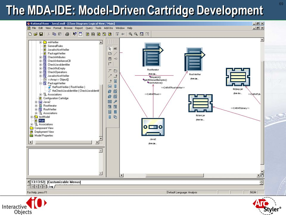 The MDA-IDE: Model-Driven Cartridge Development