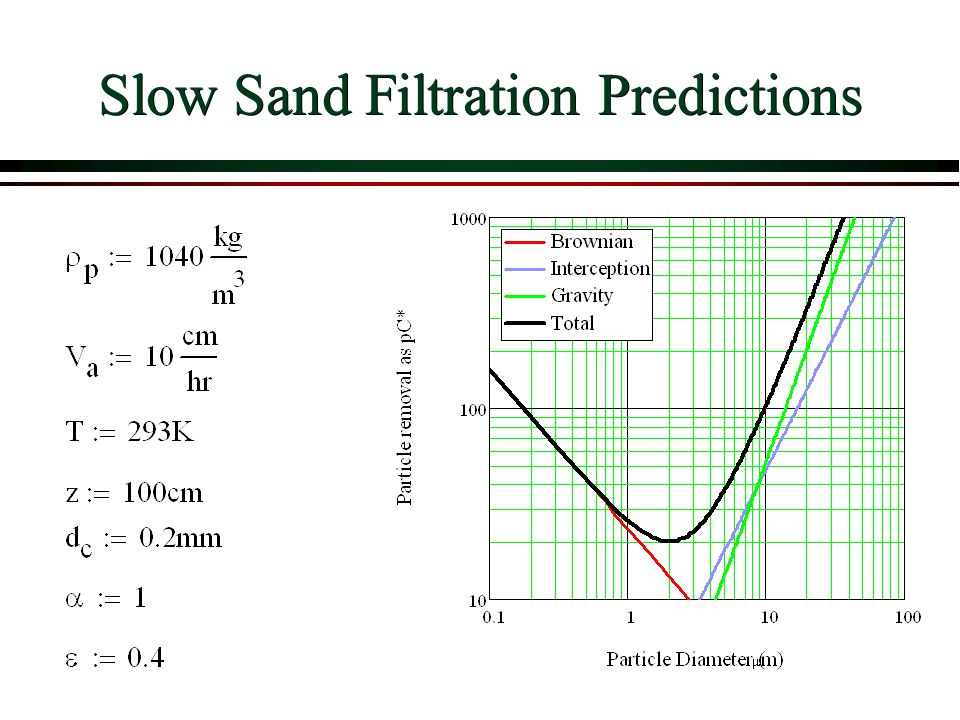Slow Sand Filtration Predictions