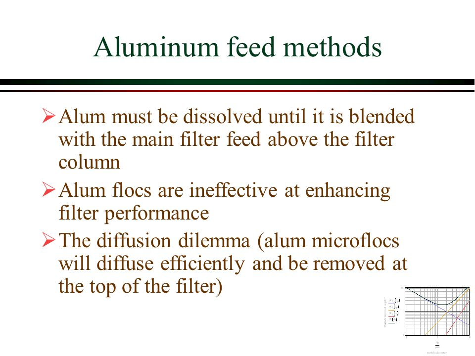 Aluminum feed methods Alum must be dissolved until it is blended with the main filter feed above the filter column.