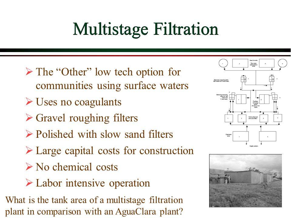 Multistage Filtration