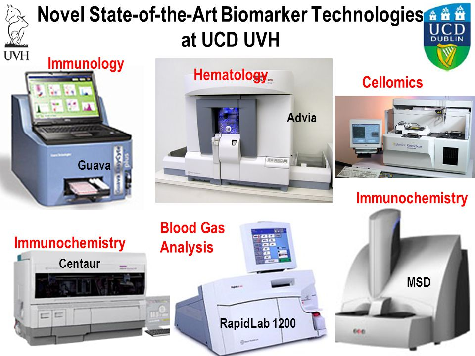 Novel State-of-the-Art Biomarker Technologies at UCD UVH
