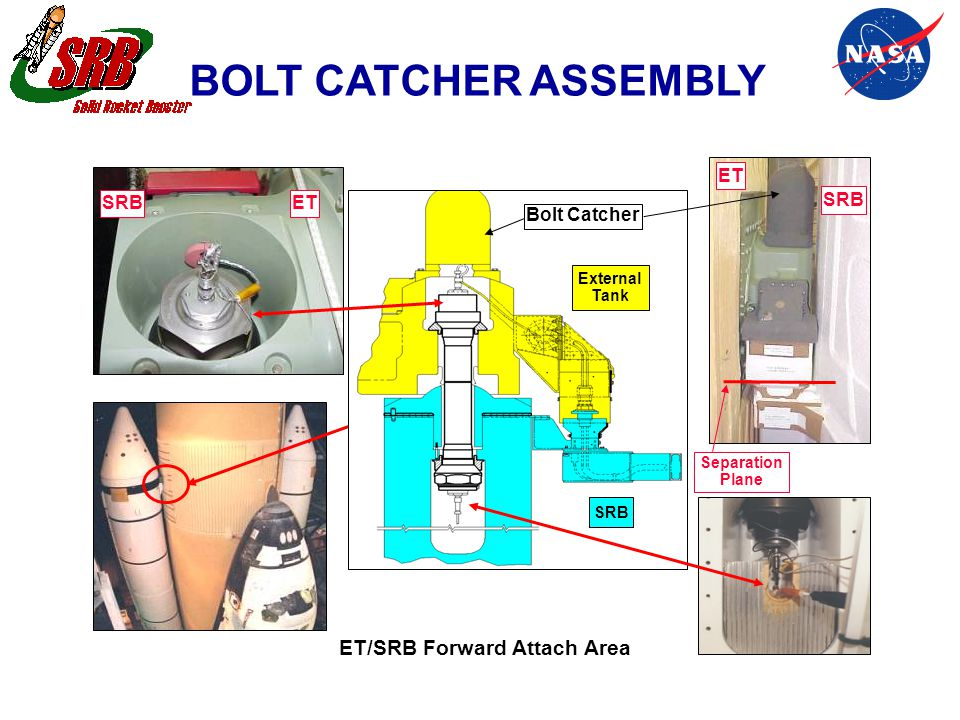 ET/SRB Forward Attach Area