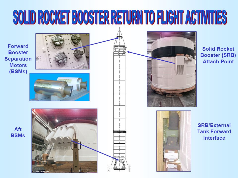 SOLID ROCKET BOOSTER RETURN TO FLIGHT ACTIVITIES