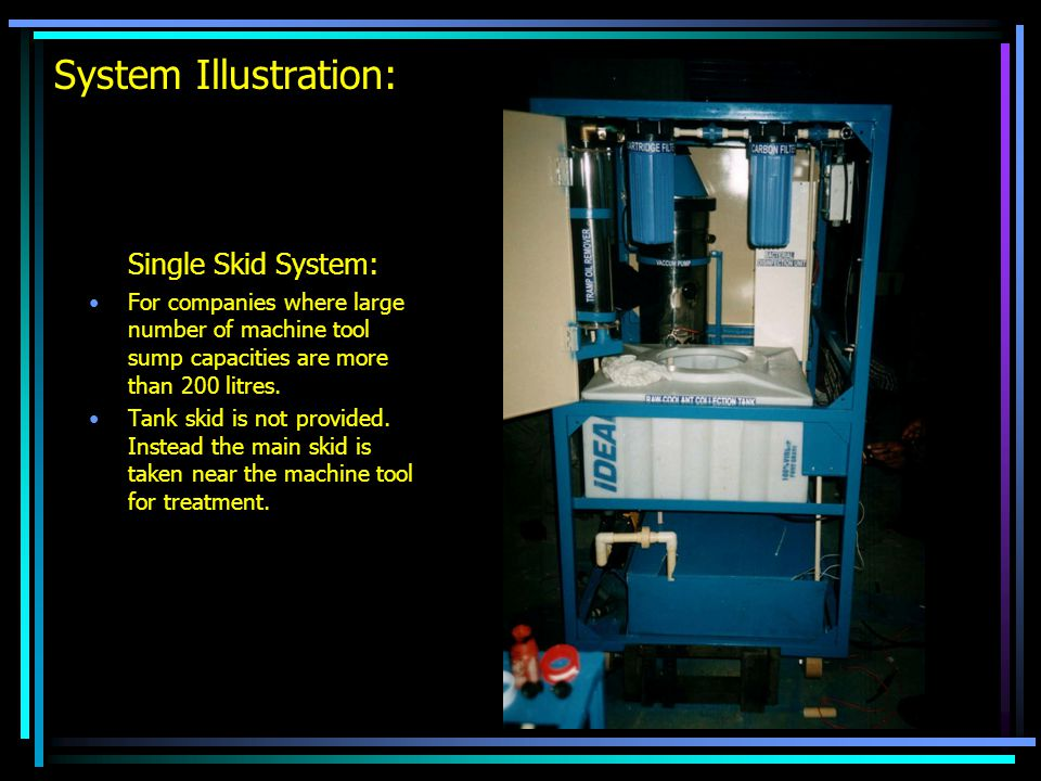 System Illustration: Single Skid System: