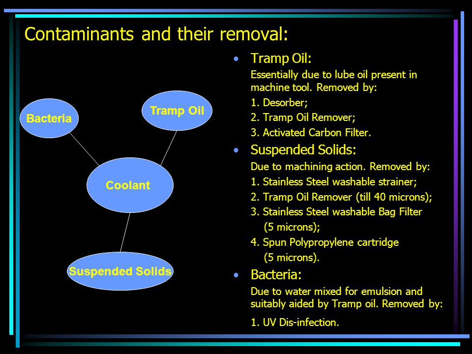 Contaminants and their removal: