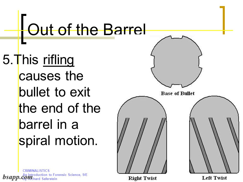 Out of the Barrel 5.This rifling causes the bullet to exit the end of the barrel in a spiral motion.