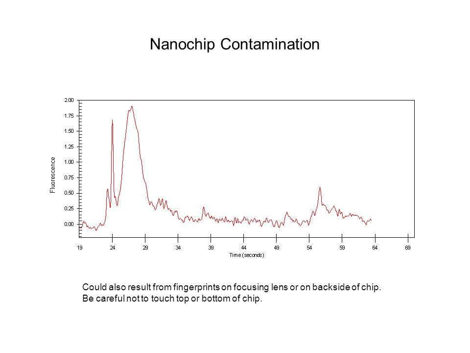 Nanochip Contamination