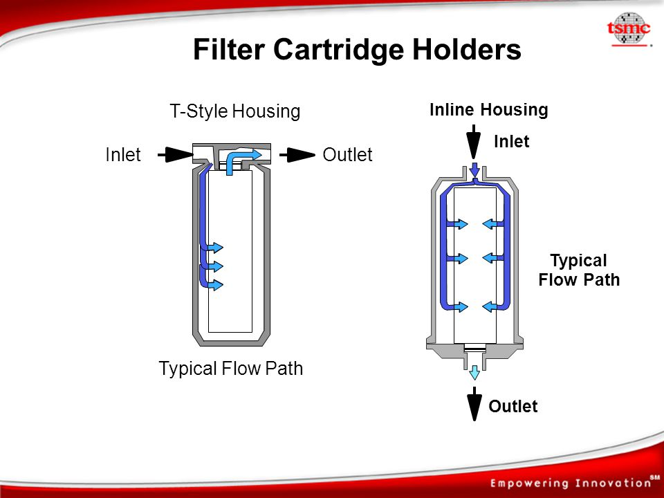 Filter Cartridge Holders