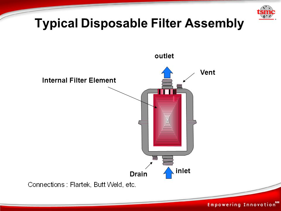 Typical Disposable Filter Assembly