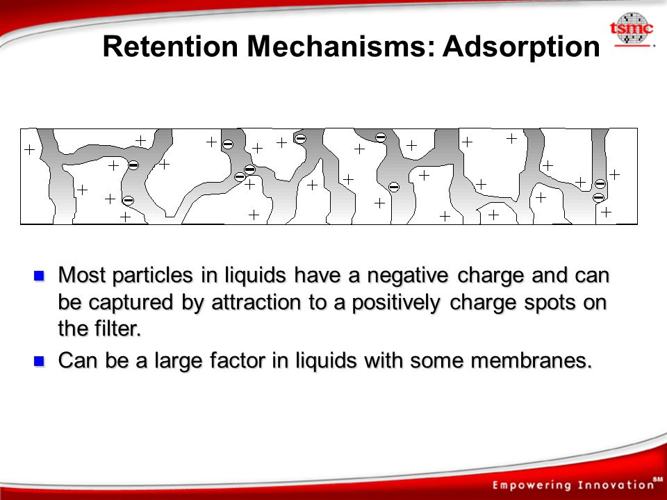 Retention Mechanisms: Adsorption
