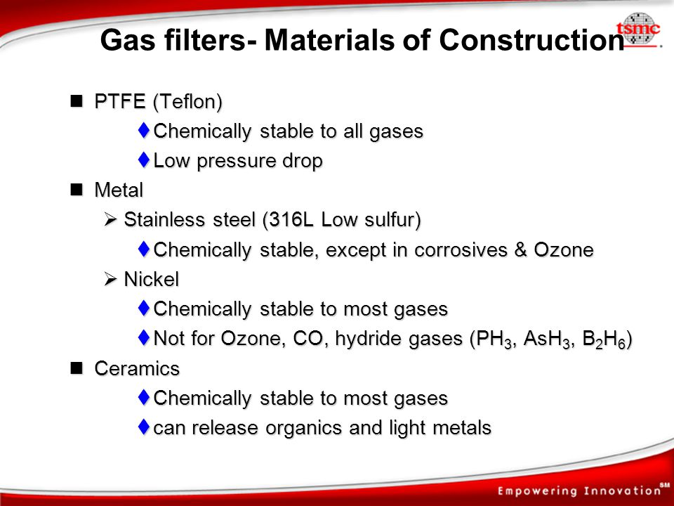 Gas filters- Materials of Construction