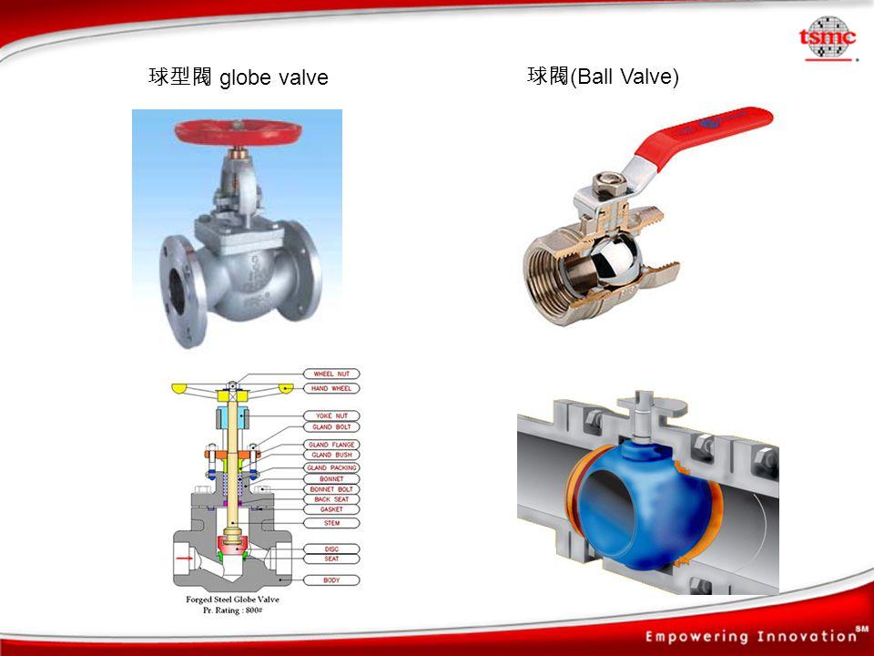 球型閥 globe valve 球閥(Ball Valve)