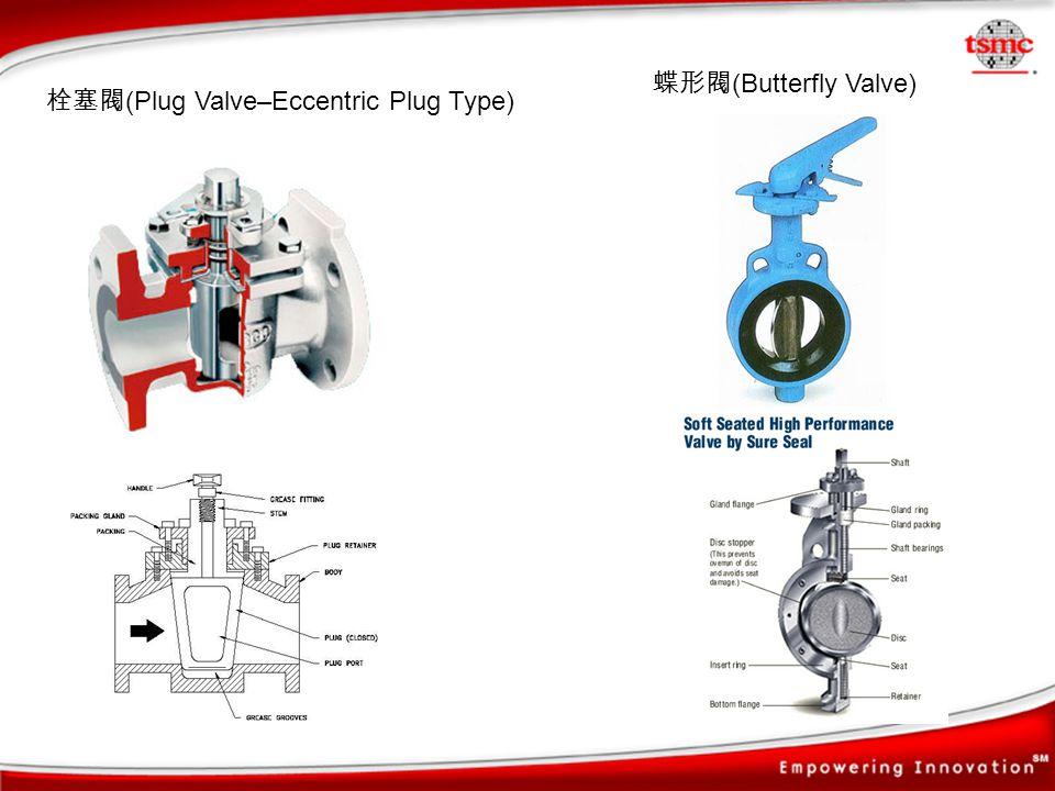 蝶形閥(Butterfly Valve) 栓塞閥(Plug Valve–Eccentric Plug Type)