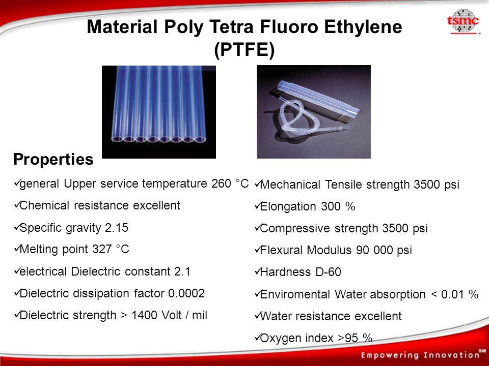 Material Poly Tetra Fluoro Ethylene (PTFE)