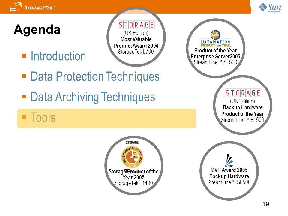 Data Protection Techniques Data Archiving Techniques Tools