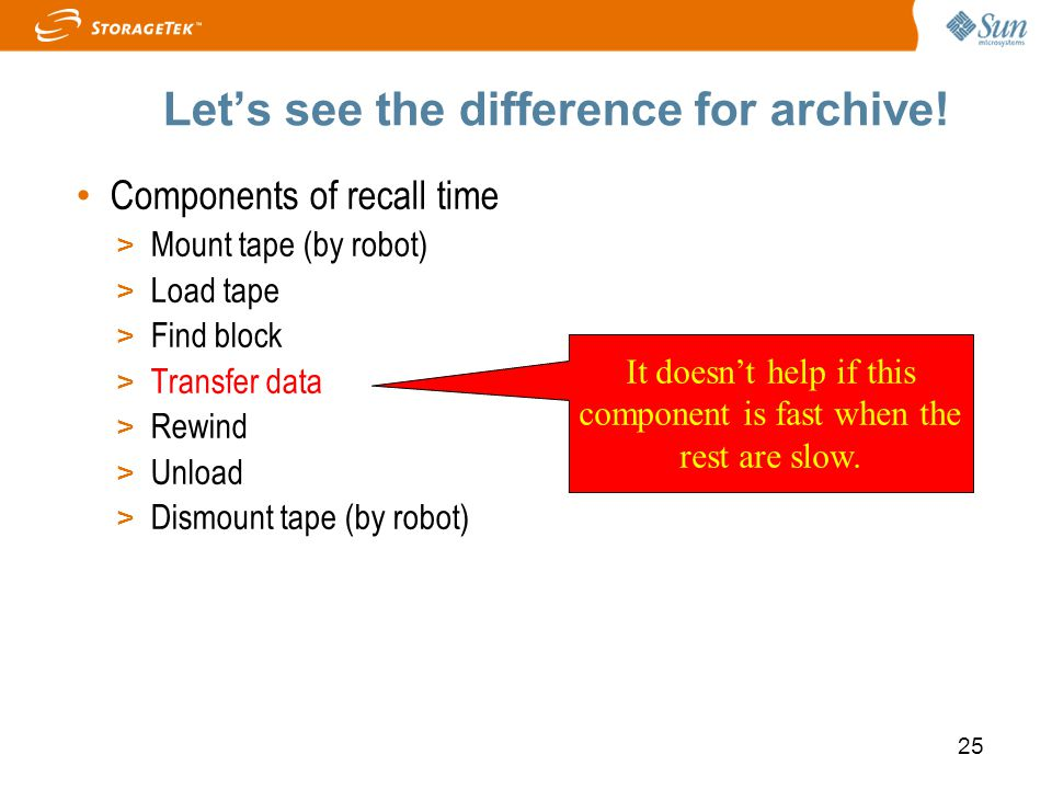 Let's see the difference for archive!
