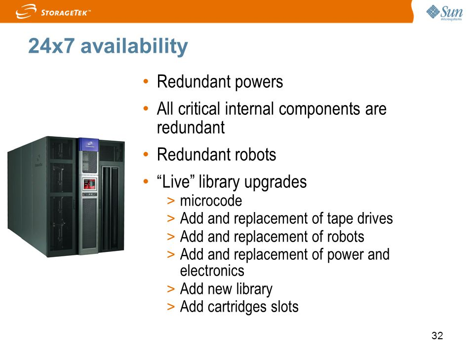 24x7 availability Redundant powers