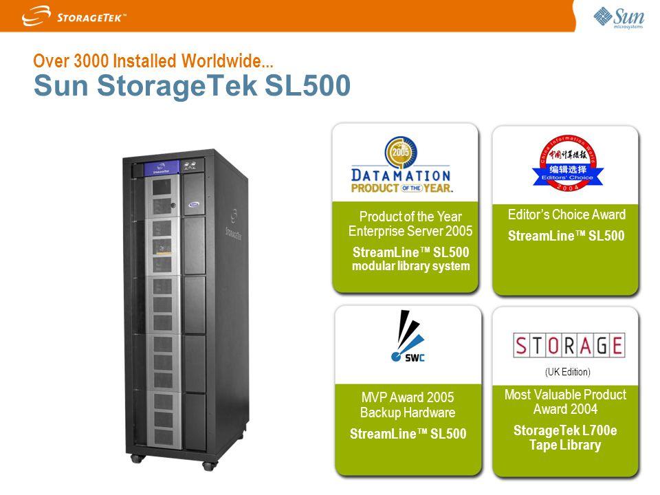 Over 3000 Installed Worldwide... Sun StorageTek SL500