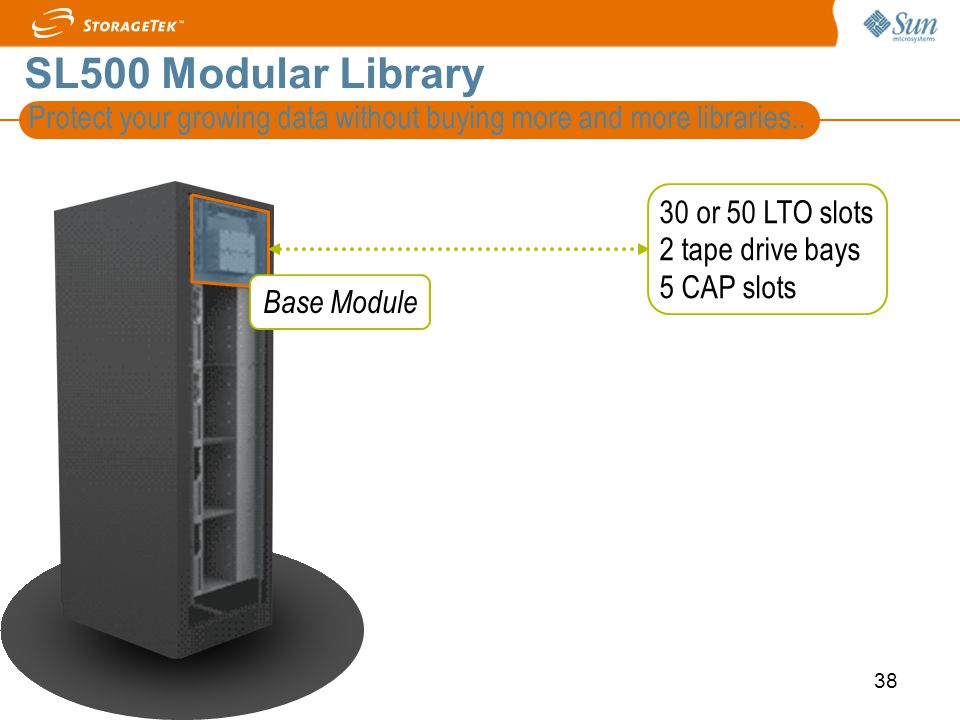 SL500 Modular Library Protect your growing data without buying more and more libraries.. 30 or 50 LTO slots 2 tape drive bays 5 CAP slots.